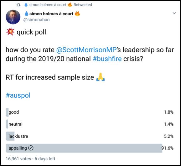 Twitter poll asking how Australians feel about MP Scott Morrison